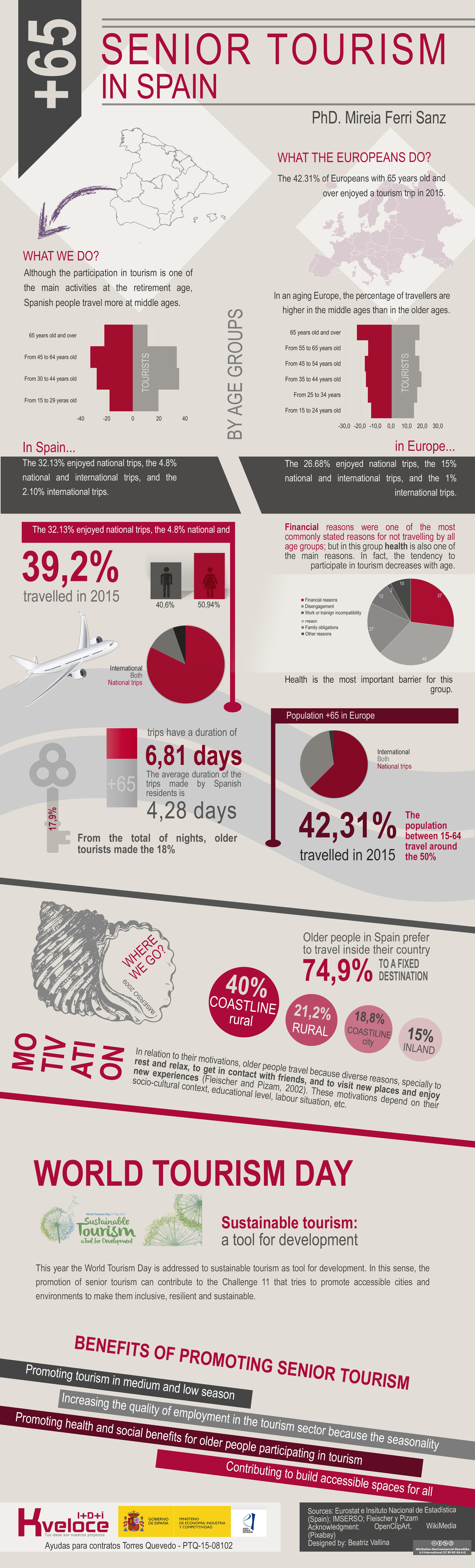 Infografia_EN